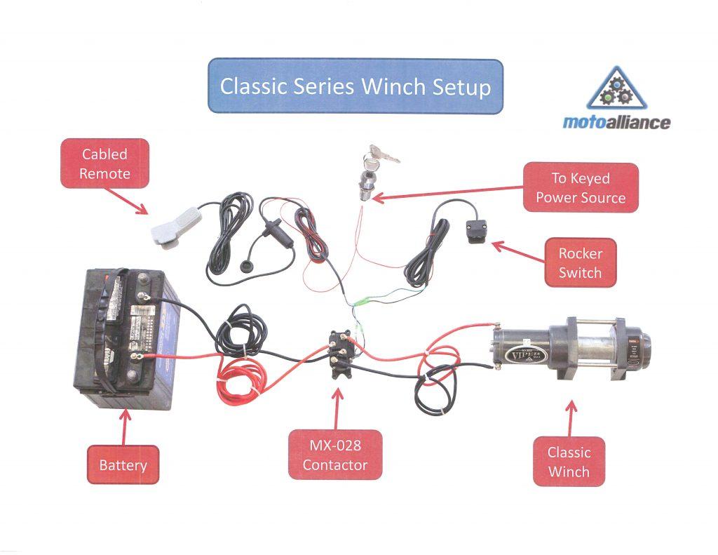 Ramsey Atv Winch Wiring Diagram