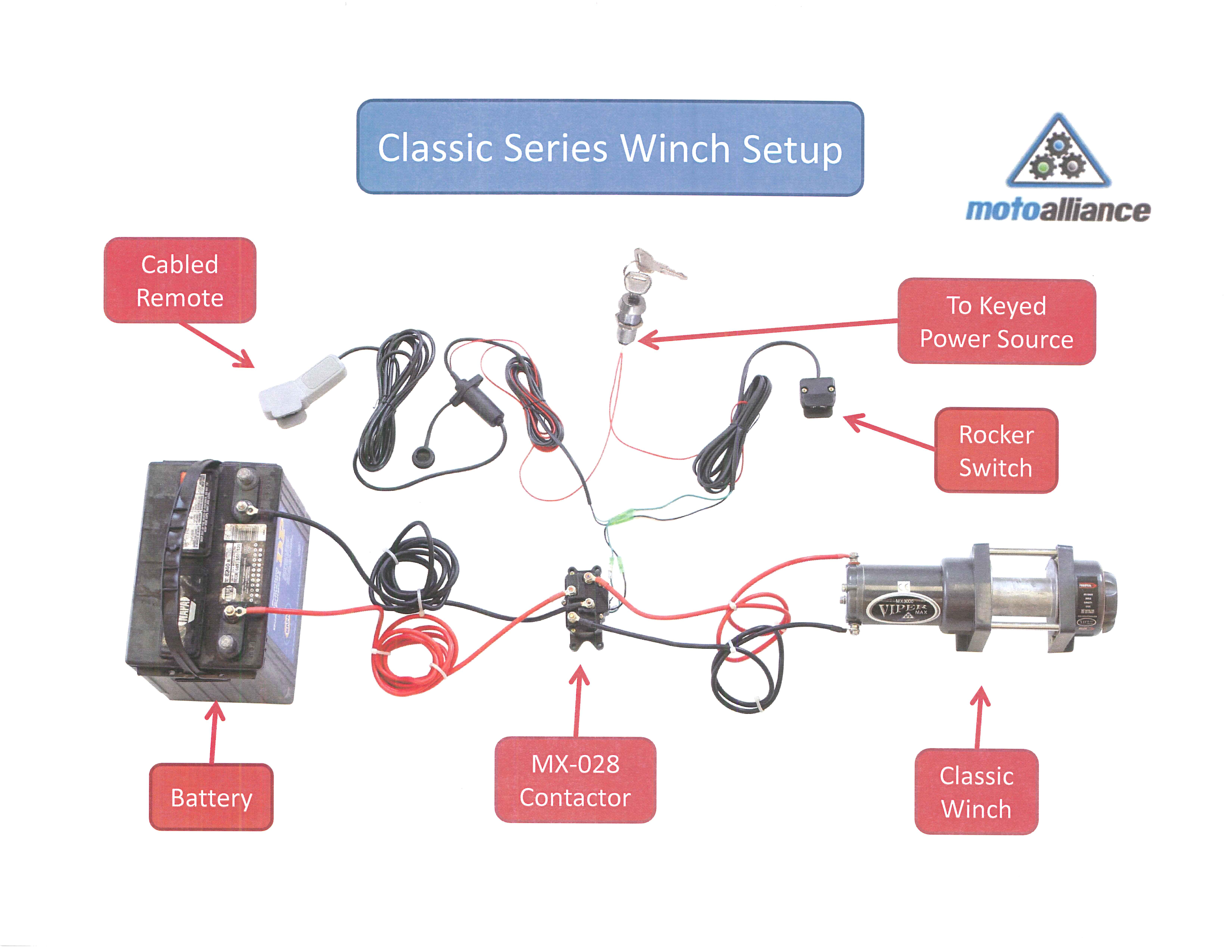 Ramsey Atv Winch Wiring Diagram | Wiring Library - Badland Winch Wiring Diagram
