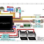 Razor Manuals   Razor E300 Wiring Diagram