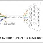 Rca To Vga Pinout Diagram Yellow Diy Wiring Pressauto Net New Hdmi   Hdmi To Rca Wiring Diagram