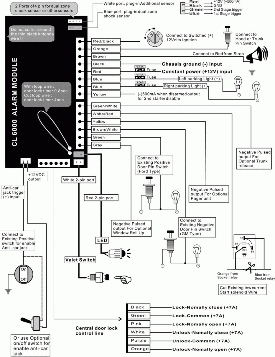 Ready Remote Wiring Diagram | Wiring Diagram - Ready Remote Wiring Diagram