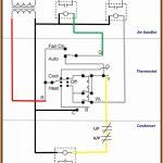 Recent Dayton Gas Furnace Wiring Diagram   Edmyedguide24   Modine Gas Heater Wiring Diagram