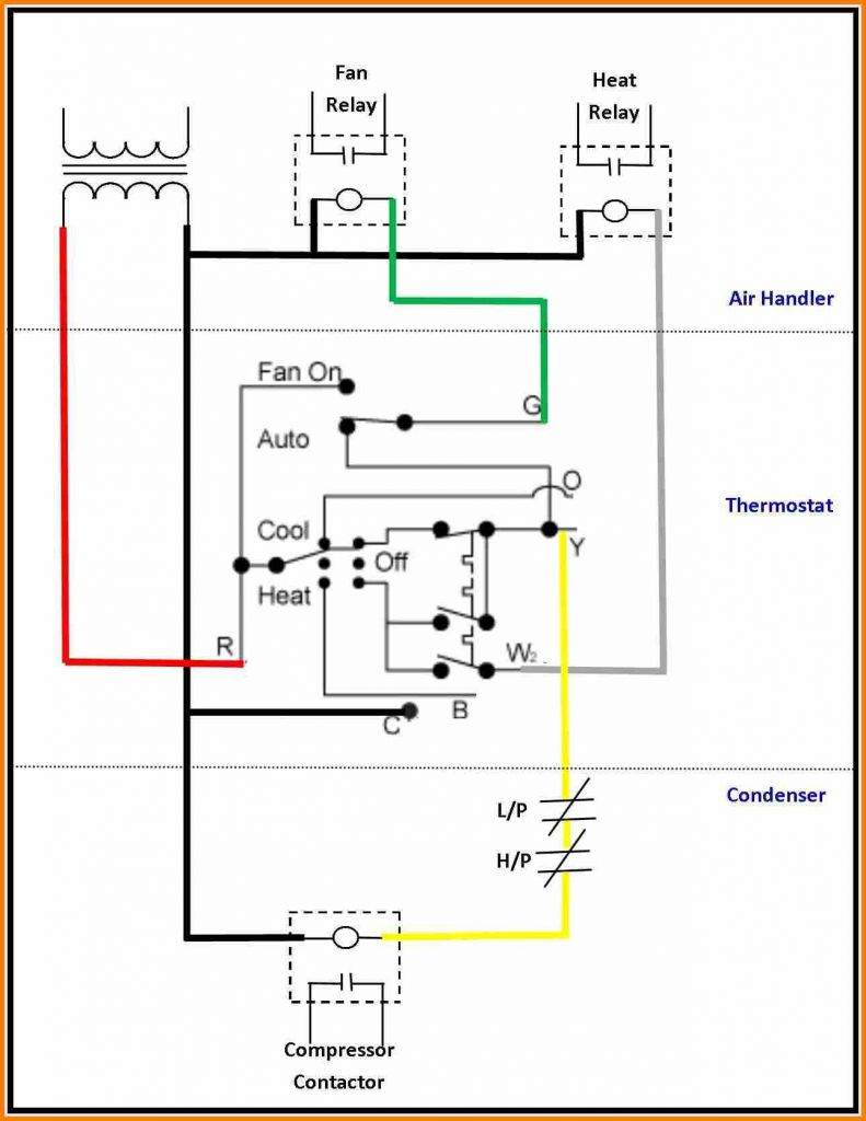 Recent Dayton Gas Furnace Wiring Diagram - Edmyedguide24 - Modine Gas Heater Wiring Diagram