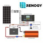 Renogy Wiring Diagram | Wiring Diagram   Renogy Wiring Diagram