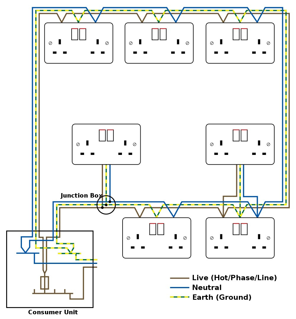 Residential Electrical Schematic Wiring Diagram Circuit | Wiring Library - Circuit Breaker Panel Wiring Diagram Pdf