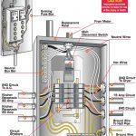 Residential Panel Box Wiring Diagrams | Wiring Diagram   100 Amp Electrical Panel Wiring Diagram