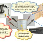 Rg59 Siamese Coax Cable Wiring Guide For Analog Cctv Cameras & Hd   Cctv Camera Wiring Diagram
