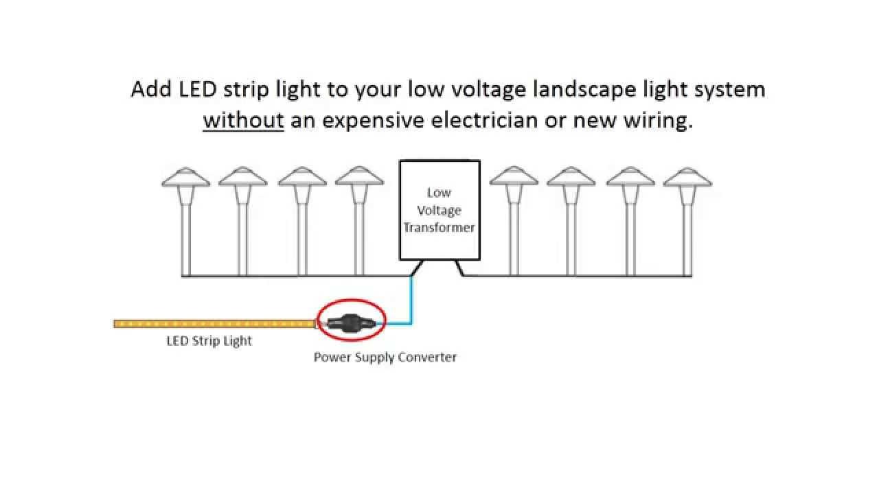 Rgb Led Strip Lighting Wiring Schematic | Wiring Diagram - Rgb Led Wiring Diagram