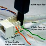 Rj11 Rack Wiring | Wiring Diagram   Cat6 Keystone Jack Wiring Diagram