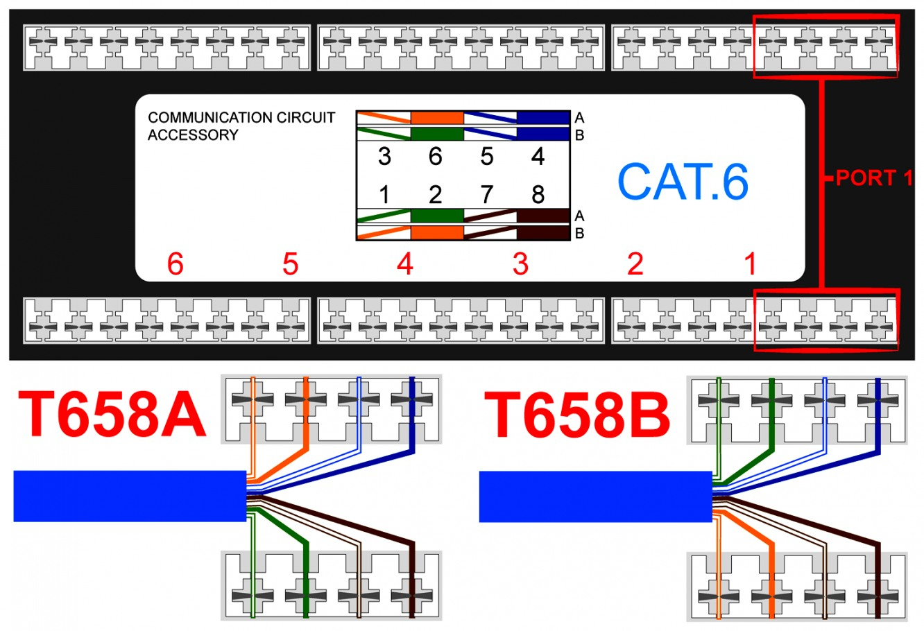 Rj25 Wire Diagram | Wiring Diagram - Cat 6 Wiring Diagram Rj45