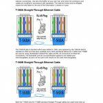Rj45 Wiring Diagram T568B | Wiring Library   T568B Wiring Diagram