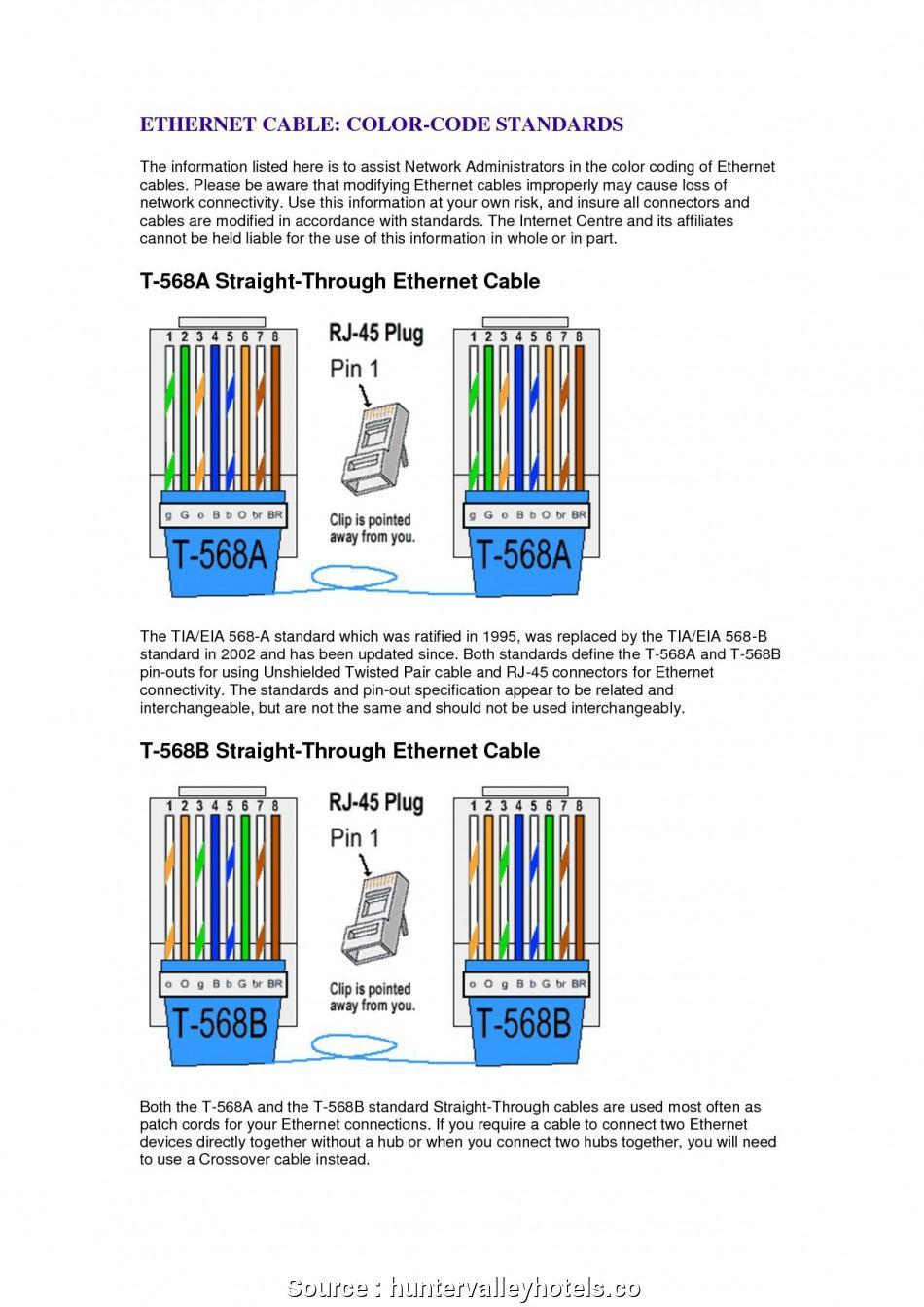 Rj45 Wiring Diagram T568B | Wiring Library - T568B Wiring Diagram