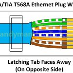 Rj45 Wiring Type B   Wiring Diagram Data   Cat 5 Cable Wiring Diagram