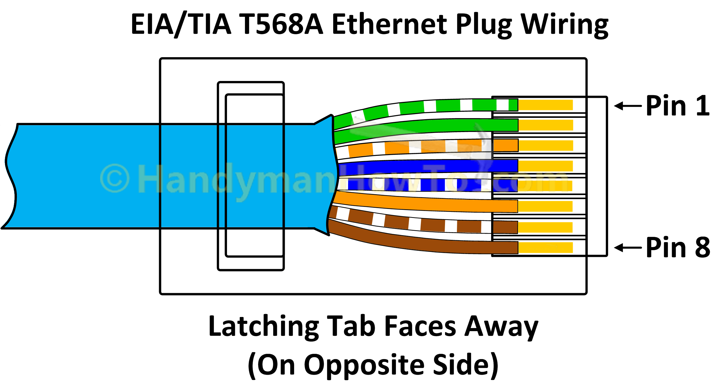 Rj45 Wiring Type B - Wiring Diagram Data - Cat 5 Cable Wiring Diagram