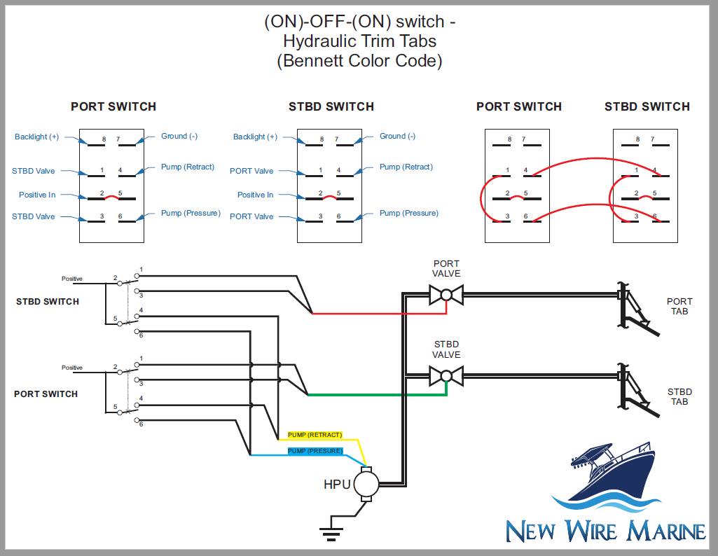 Rocker Switch Wiring Diagrams | New Wire Marine - Illuminated Rocker Switch Wiring Diagram