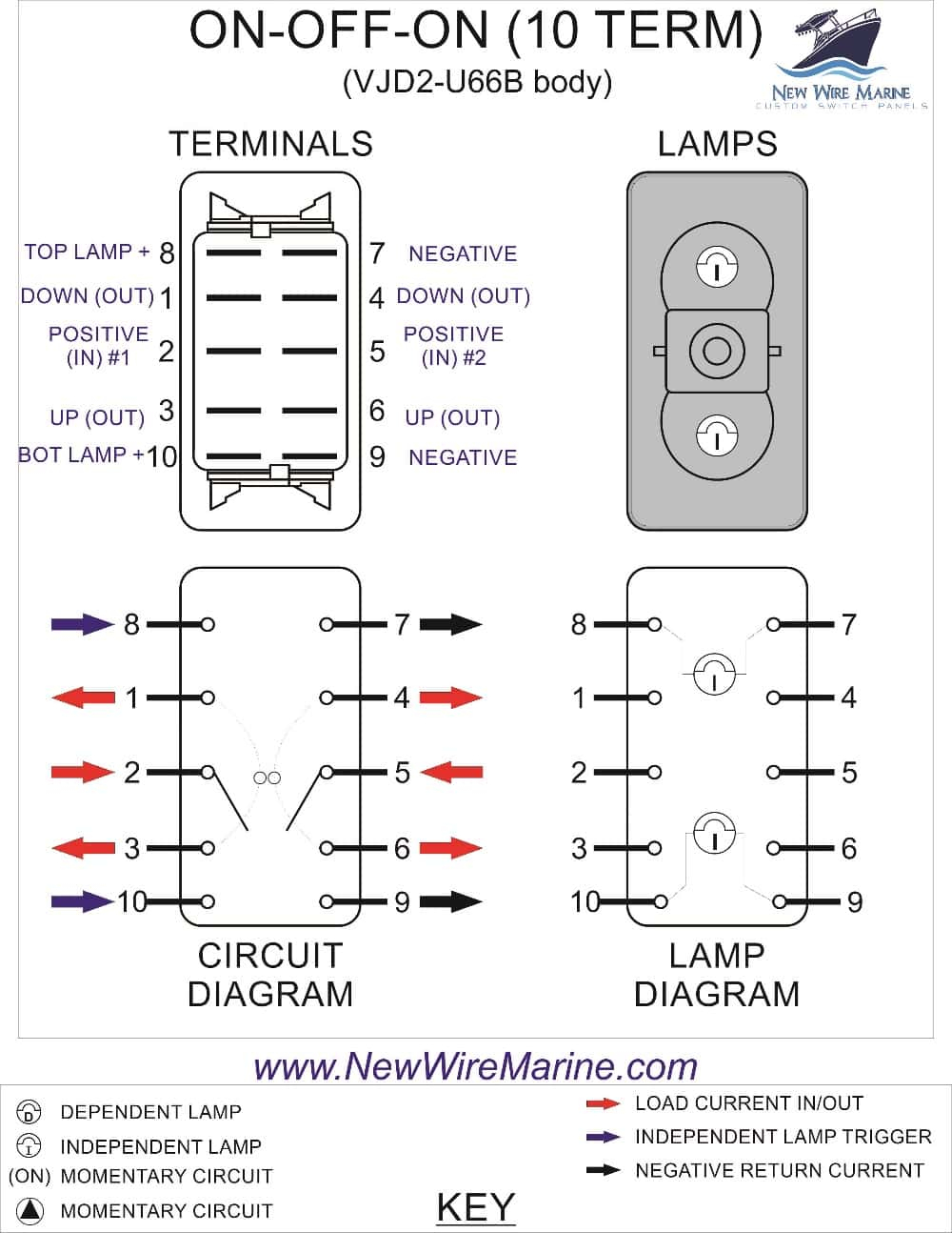 Rocker Switch Wiring Diagrams | New Wire Marine - Toggle Switch Wiring Diagram