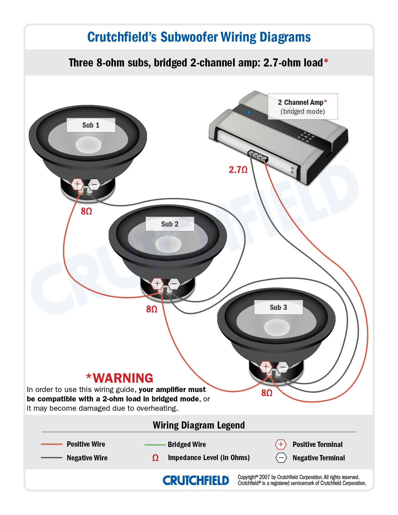 Rockford Fosgate Subwoofer Wiring Diagram - Wiring Schematics Diagram - Rockford Fosgate Amp Wiring Diagram
