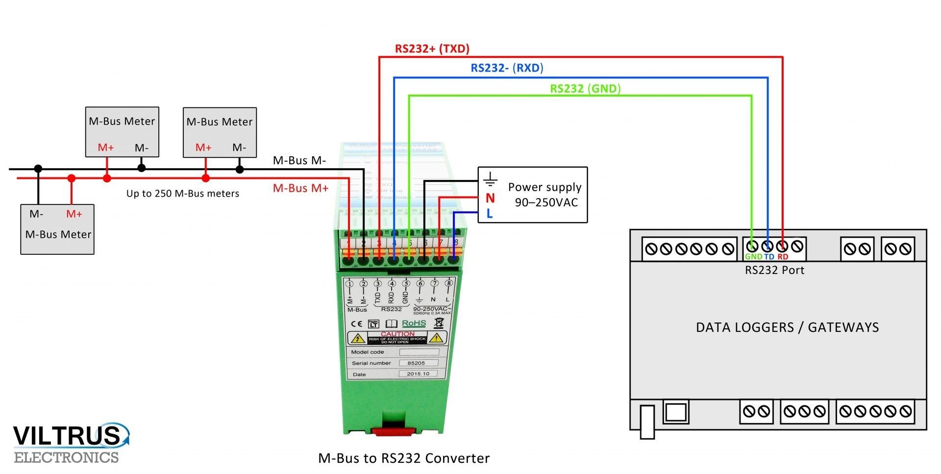 Modbus Wiring Diagrams - Wiring Diagram