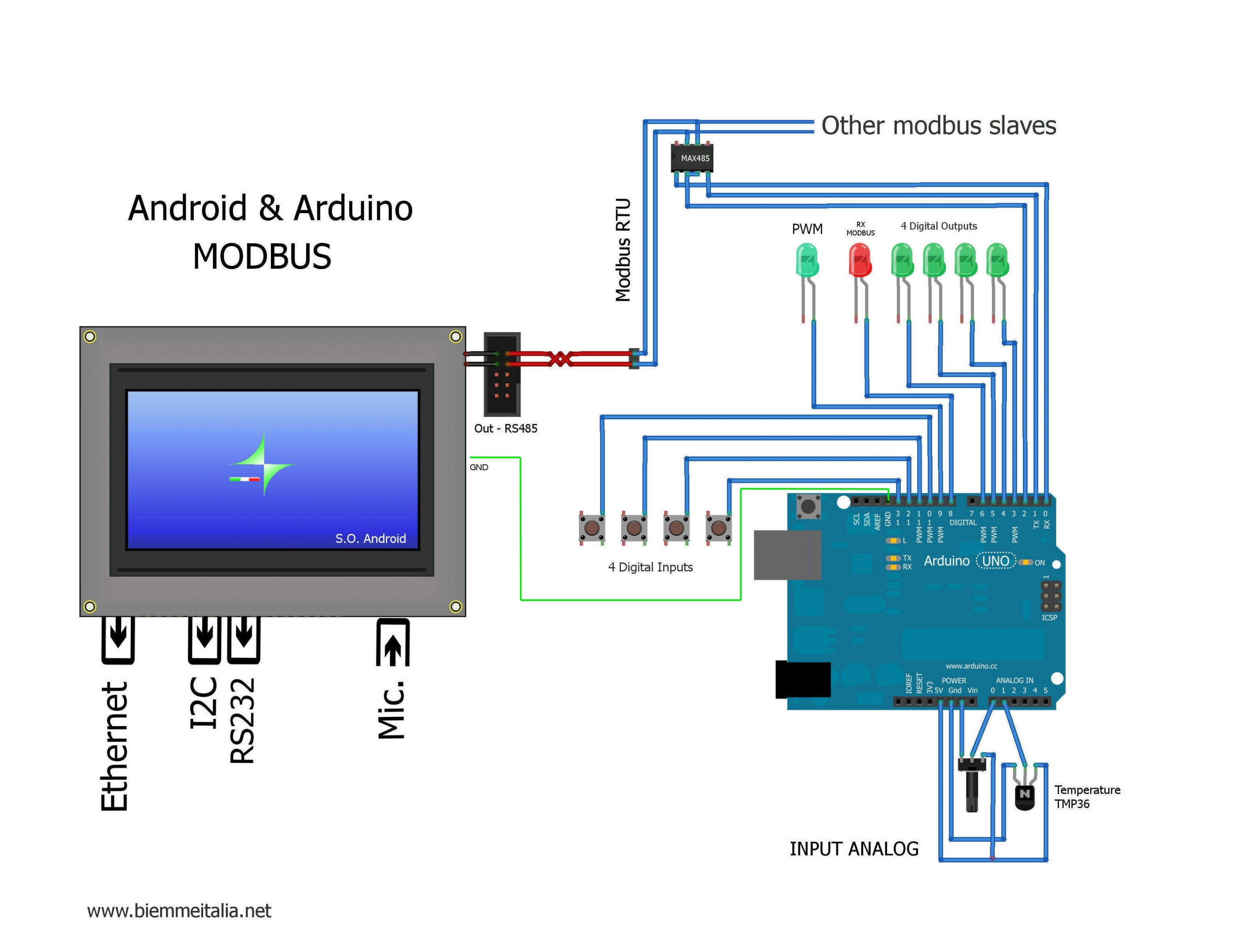 Rs485 Wiring Diagram Popular Modbusandroid For Modbus Rs485 Wiring - Rs485 Wiring Diagram