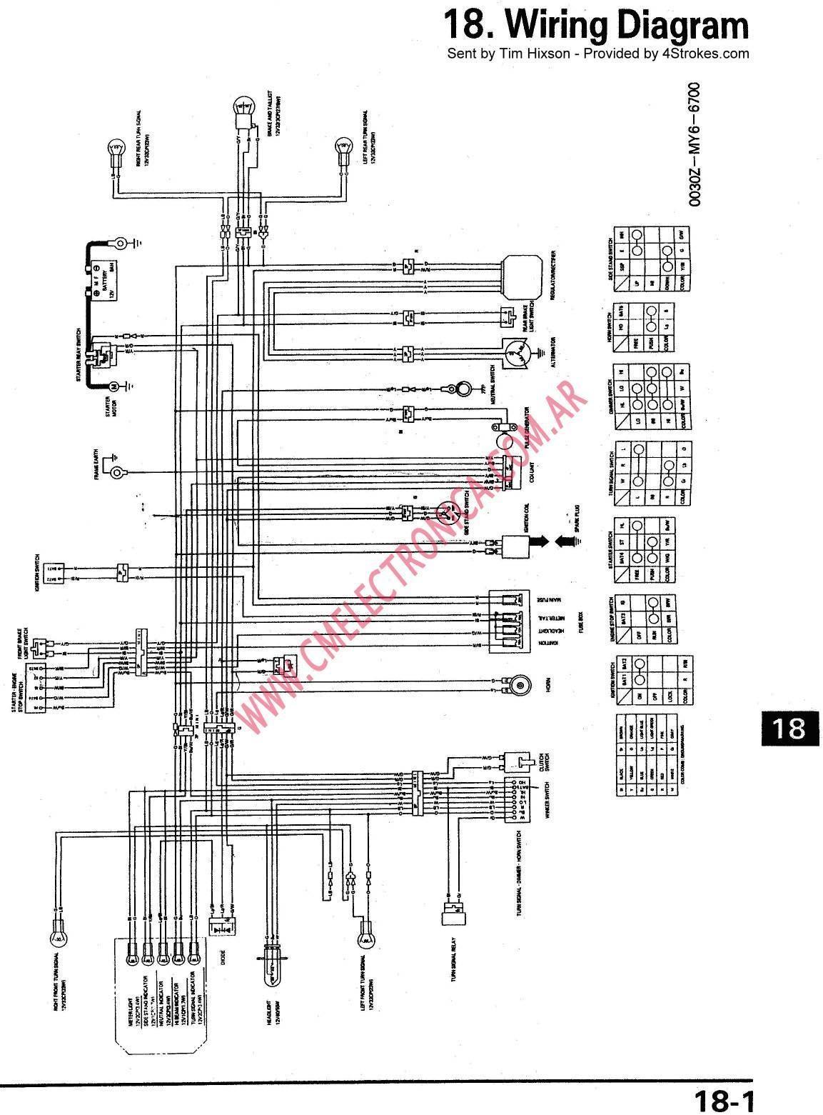 Ruckus Wiring Diagram | Manual E-Books - Honda Ruckus Wiring Diagram