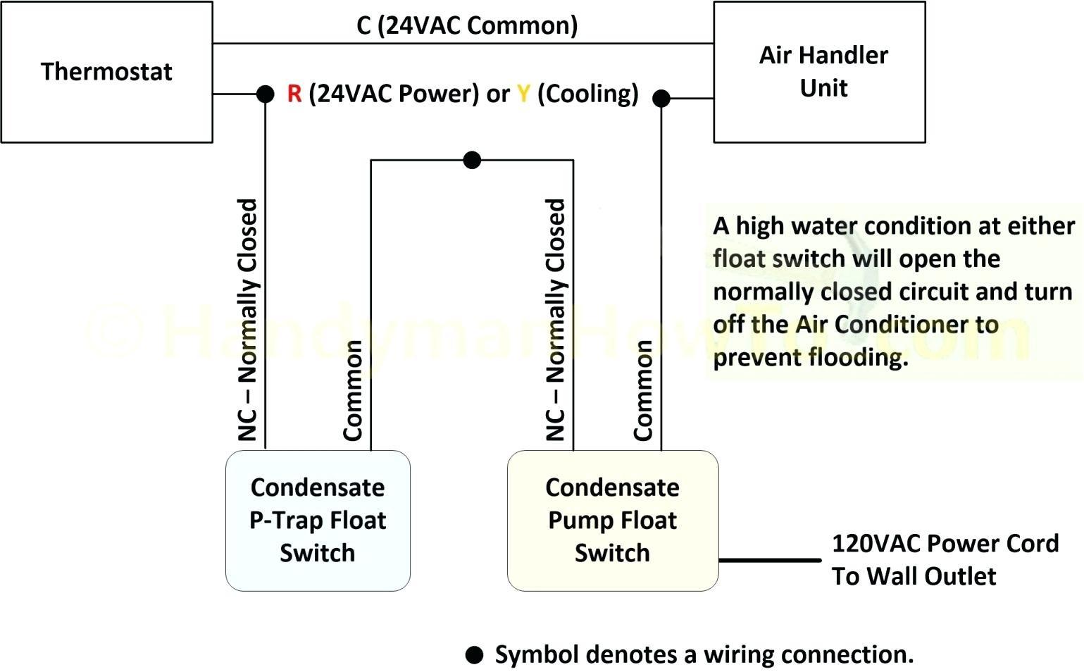Rule Bilge Pump Float Switch Wiring Diagram   Wiring Diagram - Bilge Pump Float Switch Wiring Diagram