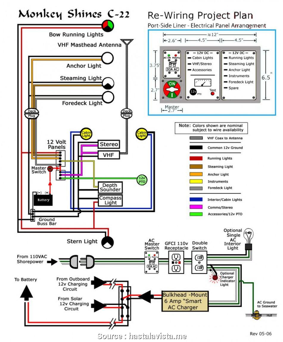 Rule Bilge Wiring Diagram | Wiring Diagram - Bilge Pump Float Switch Wiring Diagram