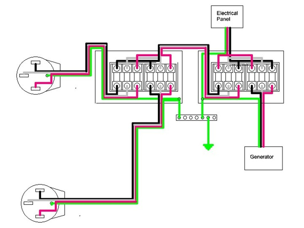 Rv Automatic Transfer Switch Wiring Diagram | Wiring Diagram - Rv Automatic Transfer Switch Wiring Diagram