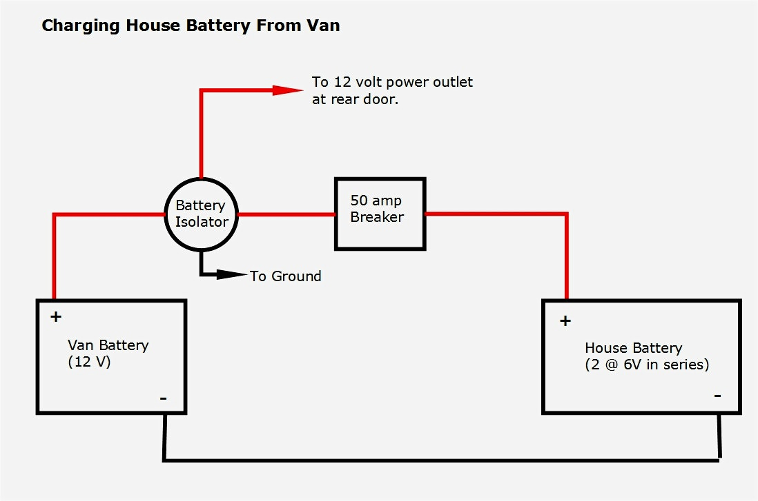 Rv Converter Charger Wiring Diagram | Wiring Library - Rv Converter Charger Wiring Diagram