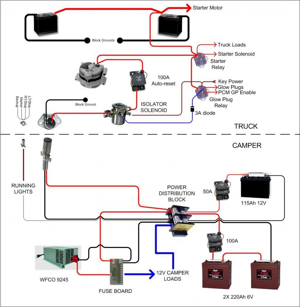 Rv Converter Wiring Diagram In Camper Plug Battery Images - Camper Wiring Diagram