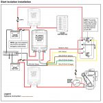 Rv Dual Battery System Wiring Diagram | Wiring Diagram   Boat Dual Battery Wiring Diagram