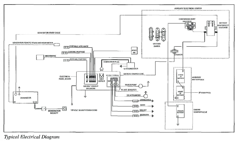 Rv Electrical Wiring Diagram | Wiring Diagram - Amp Research Power Step Wiring Diagram
