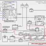 Rv Holding Tank Sensor Wiring Rv Circuit Diagrams   Simple Wiring   Rv Holding Tank Sensor Wiring Diagram