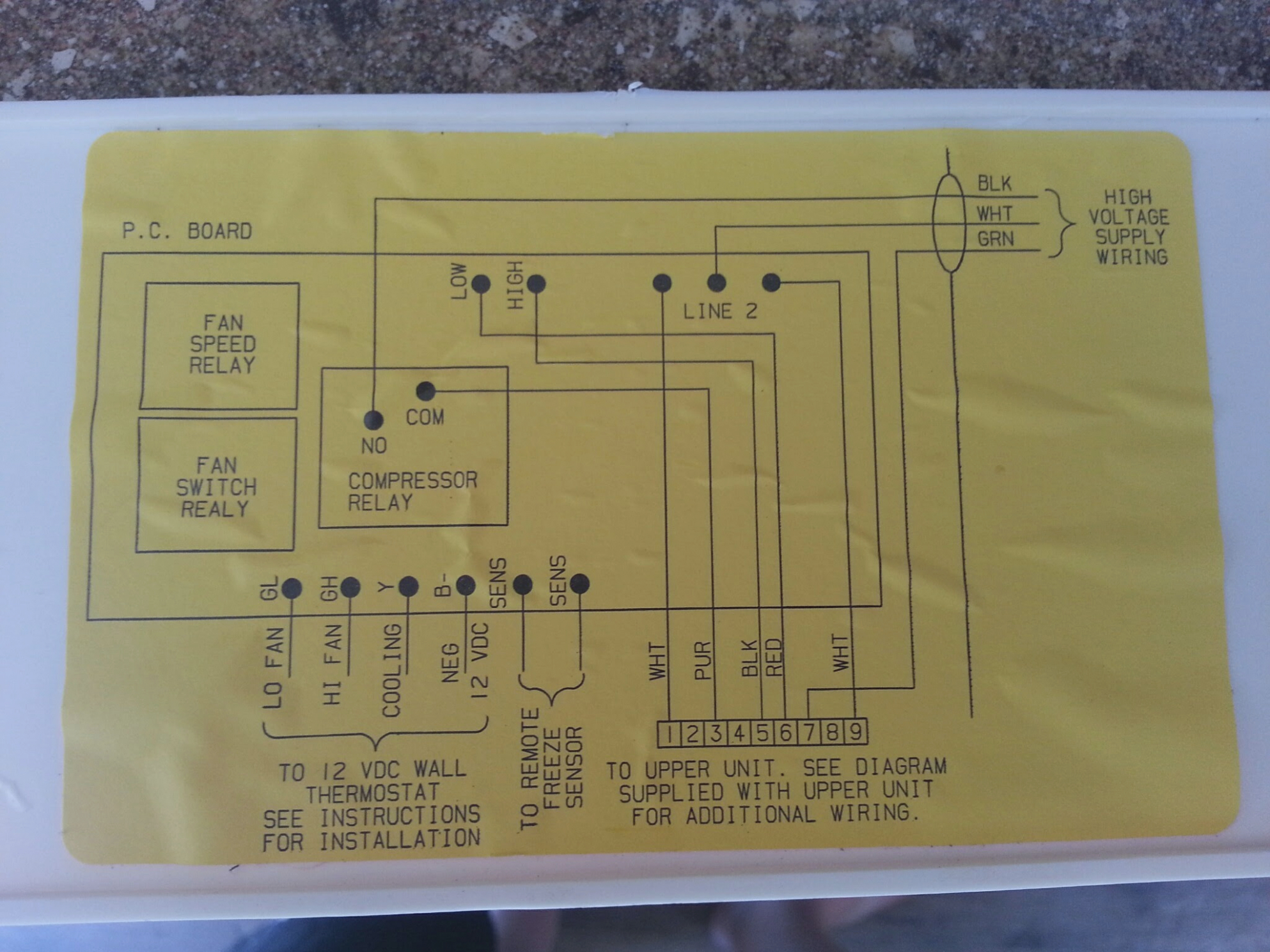 Rv Hvac Wiring | Wiring Diagram - Air Conditioner Thermostat Wiring Diagram