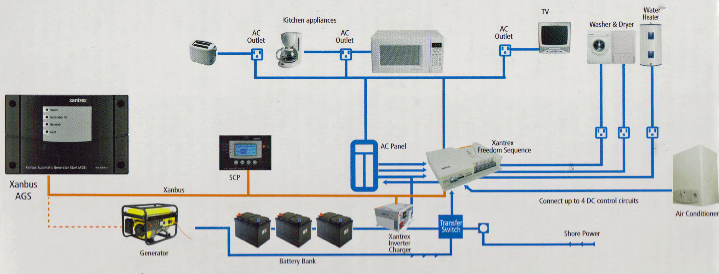 Rv Inverter Charger Wiring Schematics | Wiring Diagram - Rv Inverter Wiring Diagram