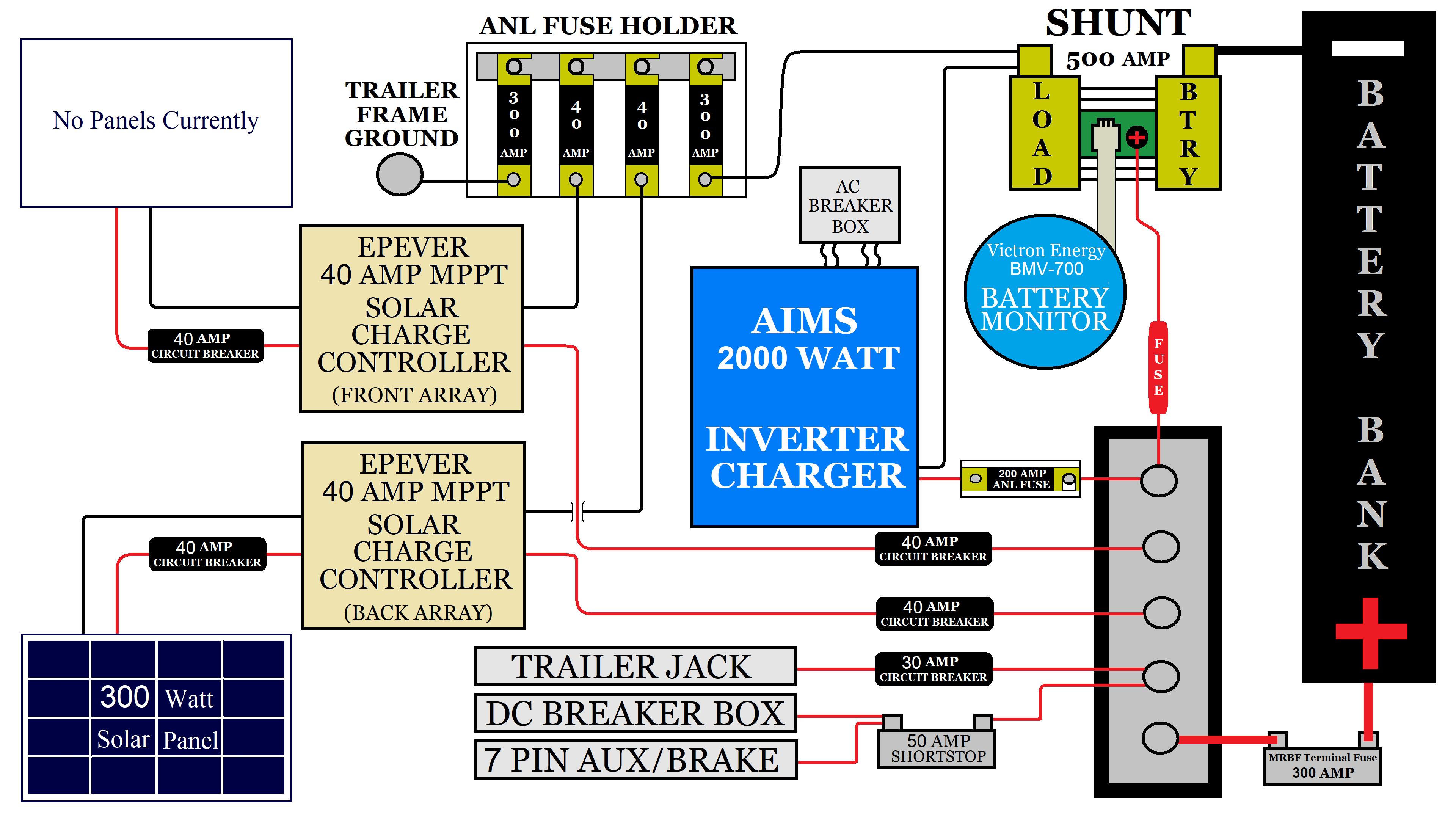 Rv Off Grid Set Up (Travel Trailer Install) - Rv Solar Wiring Diagram