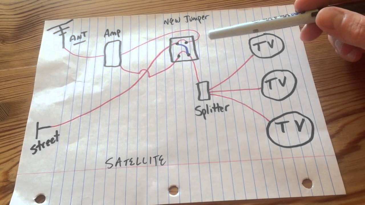 Rv Satellite Wiring Diagram | Wiring Diagram - Rv Satellite Wiring Diagram