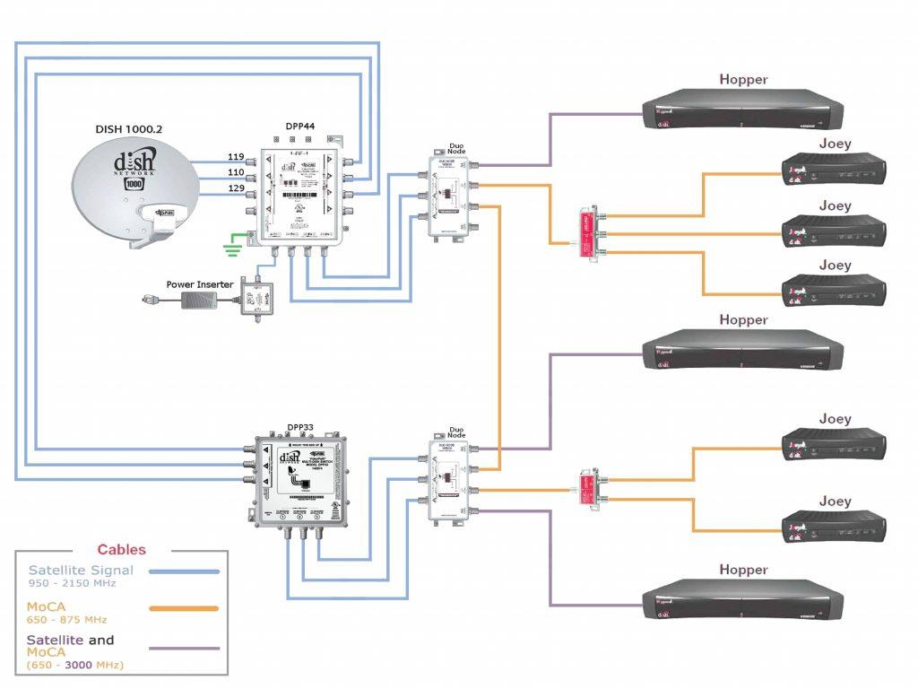 Rv Satellite Wiring Diagram Download Manual Guide