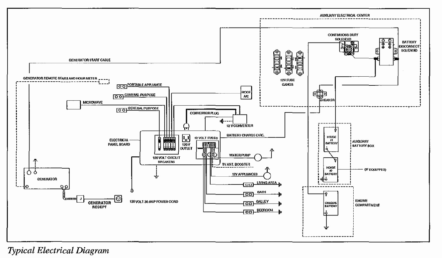 Rv Schematic Wiring Diagram - Schema Wiring Diagram - Rv Electrical Wiring Diagram