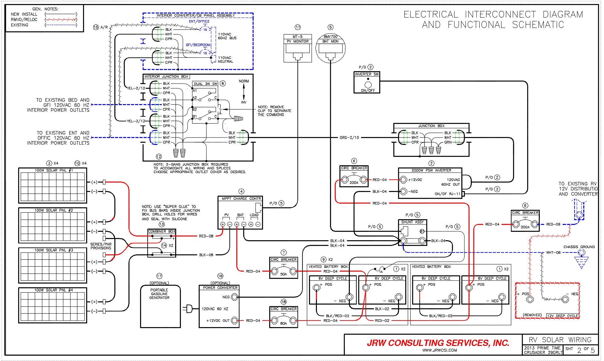 Rv Solar Wiring Diagram Breaker | Wiring Diagram - Rv Solar Panel Installation Wiring Diagram