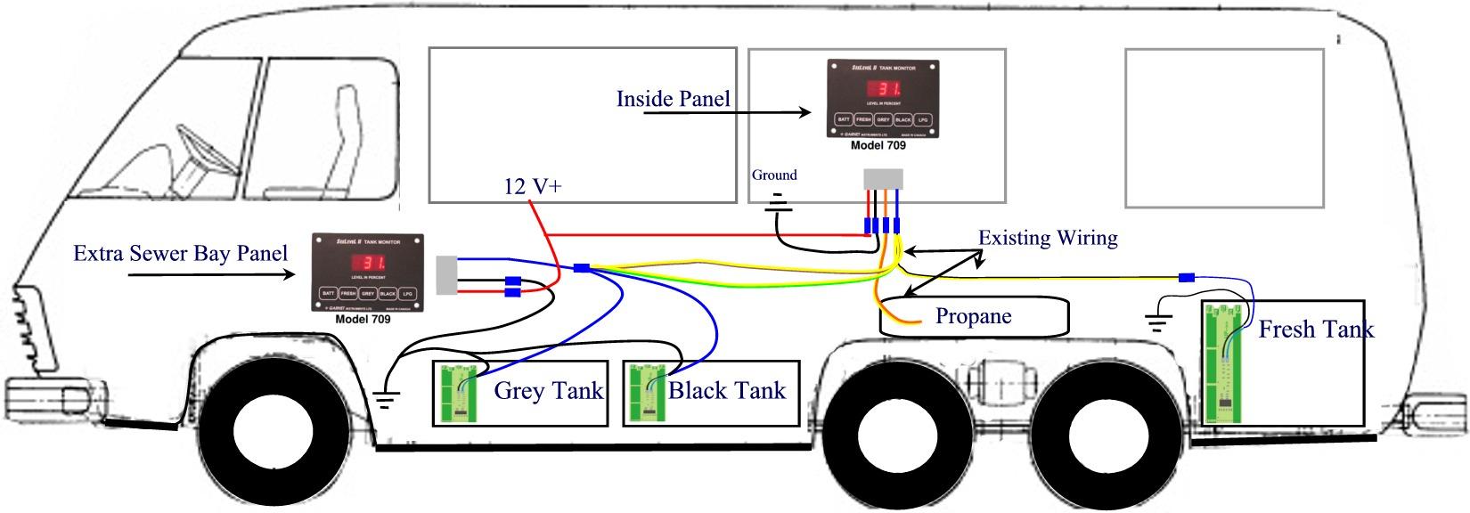 Rv Tank Monitor Wiring Diagram | Wiring Diagram - R V Plug Wiring Diagram