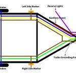 Rv Trailer Wiring Diagram | Wiring Diagram   Rv Trailer Wiring Diagram