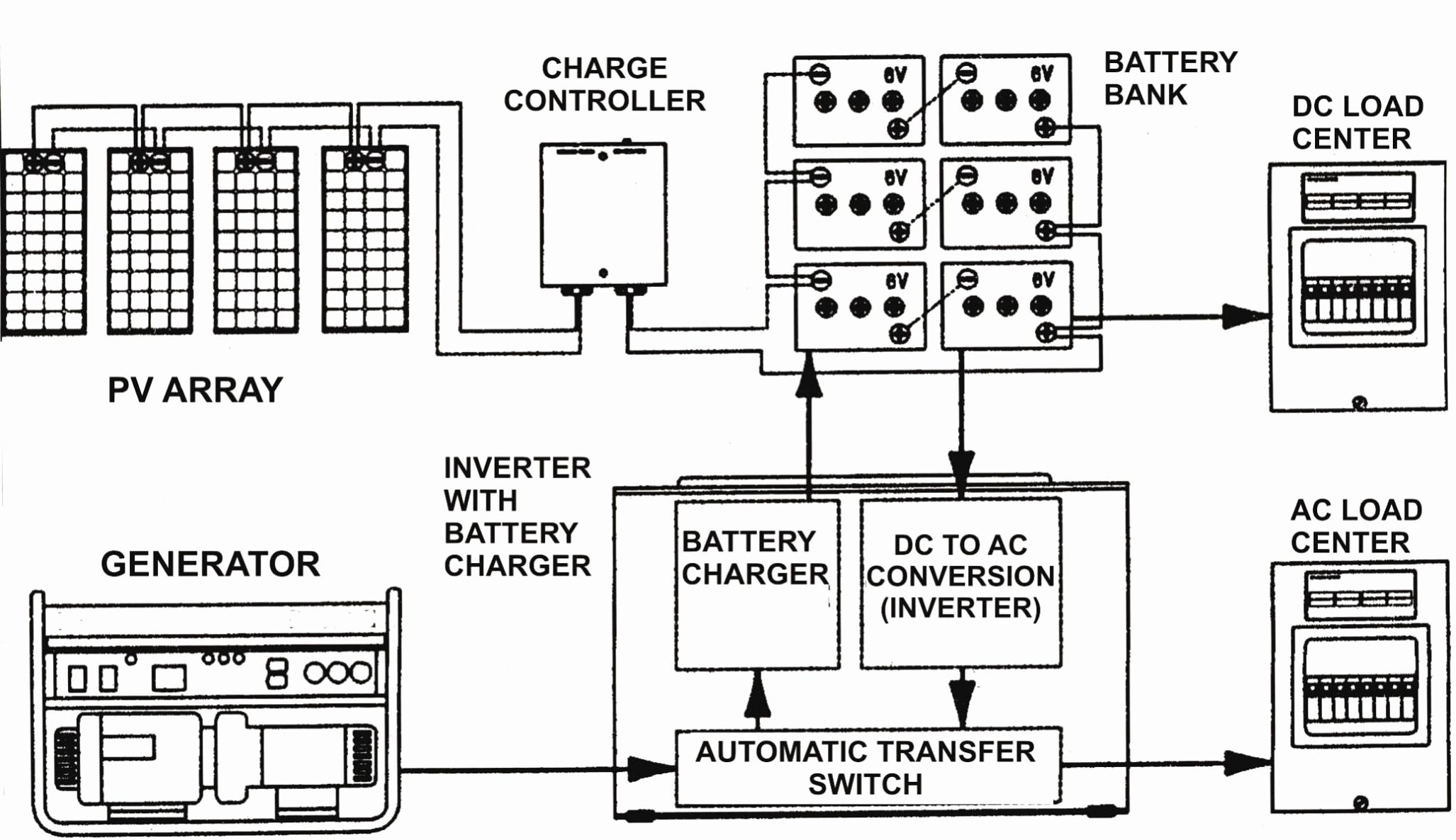 Rv Transfer Switch Wiring Diagram | Manual E-Books - Rv Inverter Charger Wiring Diagram
