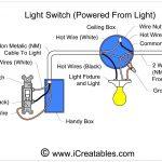 S3 Single Pole Switch Diagram   Data Wiring Diagram Detailed   Single Pole Switch Wiring Diagram