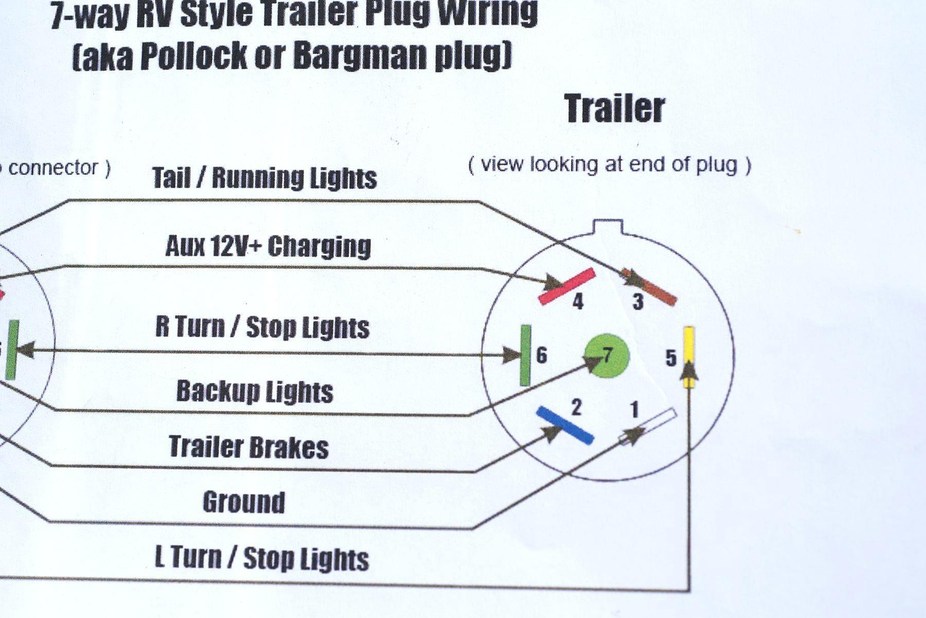 Sae 7 Pin Trailer Plug Wiring Diagram - Detailed Wiring Diagram - 7 Pin Trailer Connection Wiring Diagram