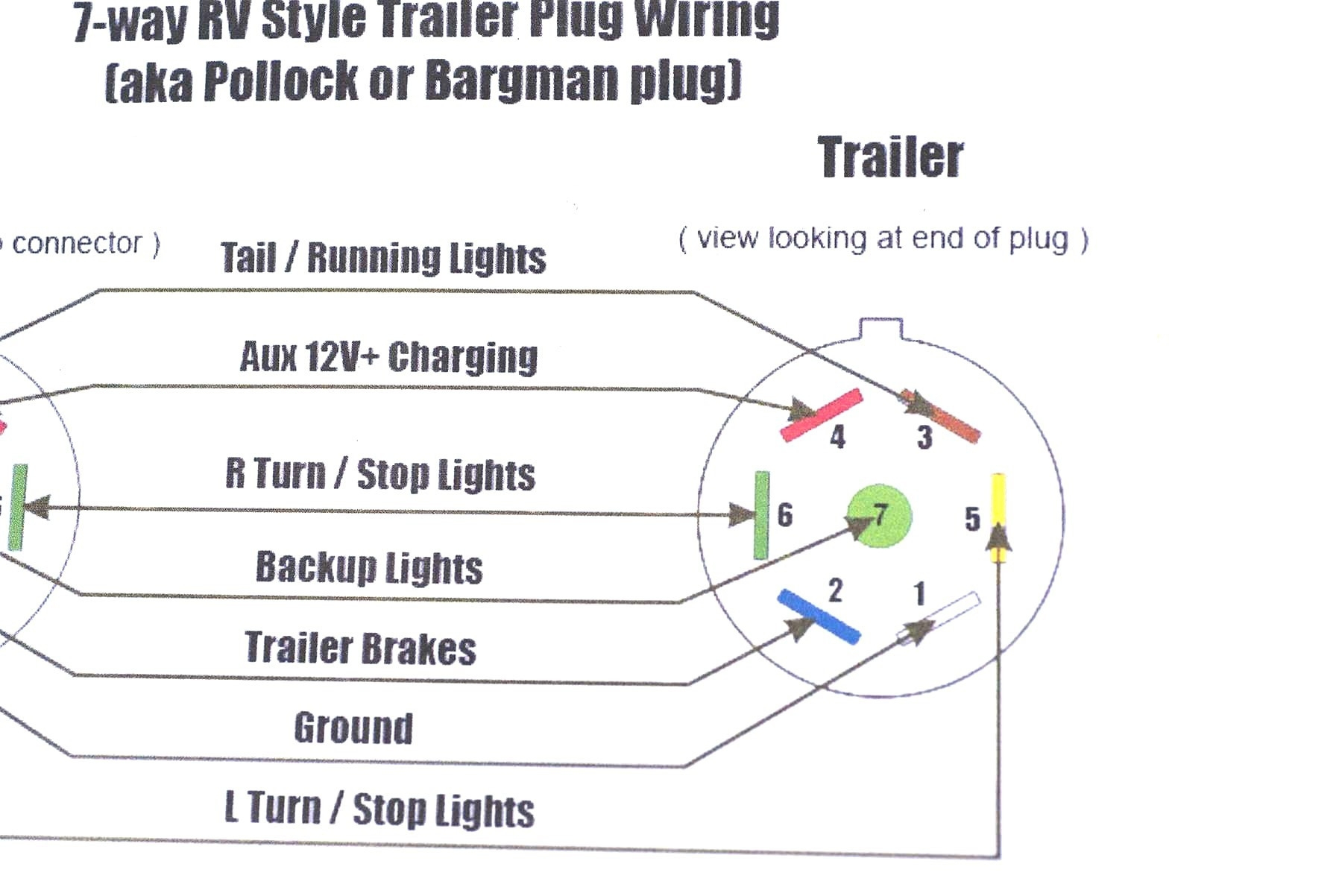 Sae Trailer Wiring Diagram - Wiring Diagram Data Oreo - Ford Trailer Wiring Diagram