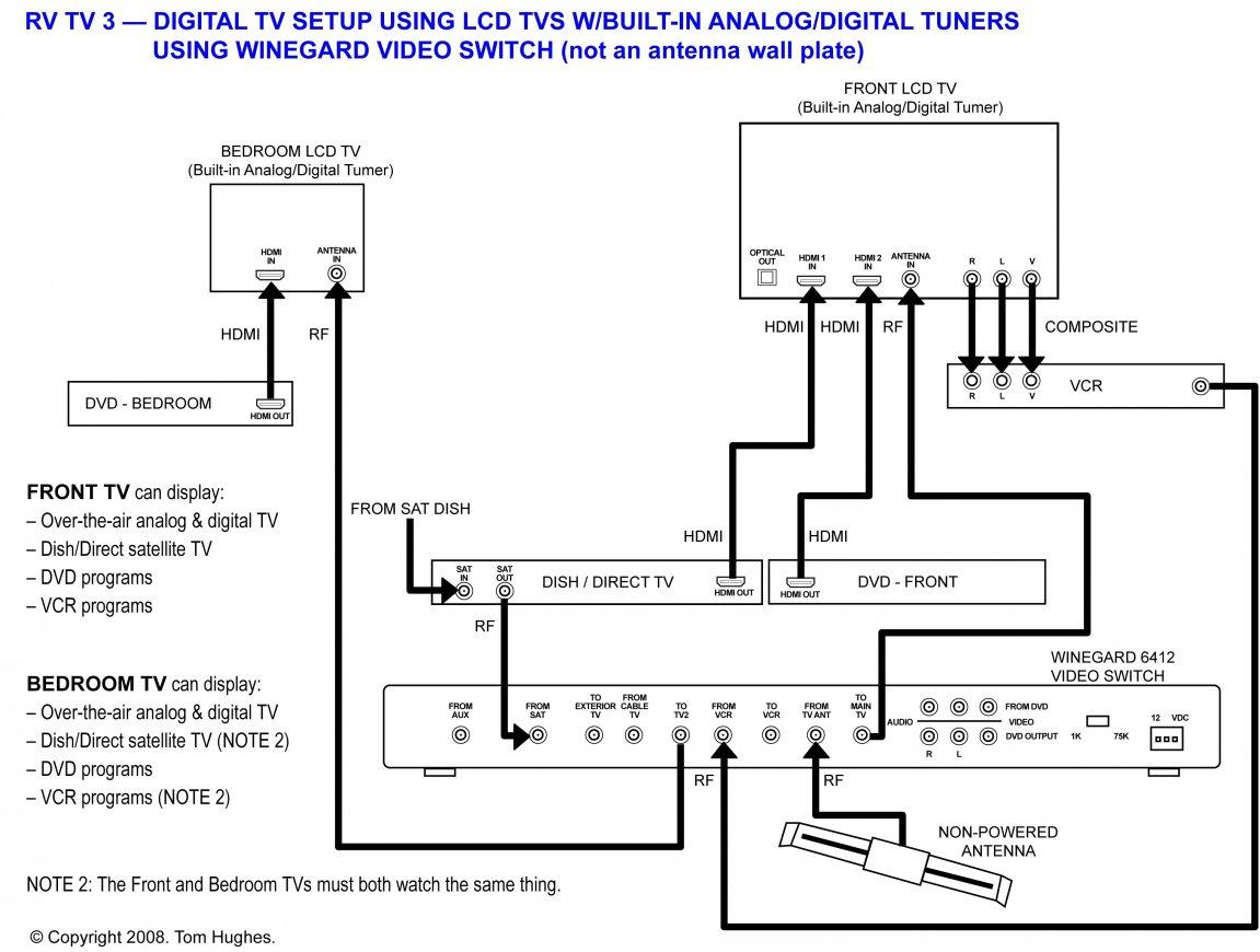 Satellite Tv Wiring Diagram | Manual E-Books - Rv Cable And Satellite Wiring Diagram