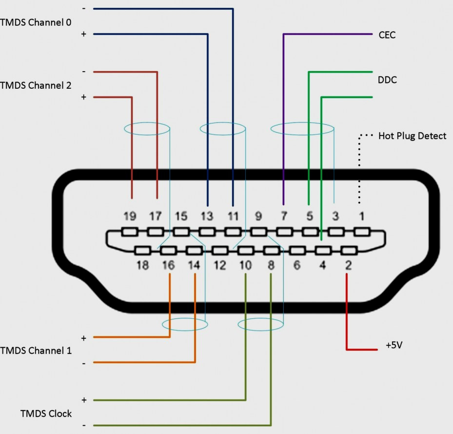 Schematic Diagram Hdmi To Rca Converter - Simple Wiring Diagram Site - Vga Wiring Diagram