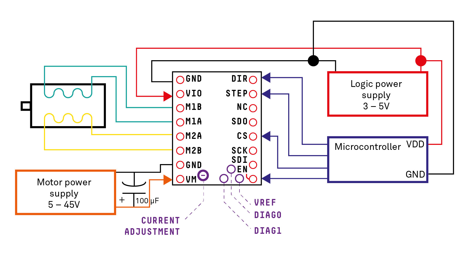 Schematics - How Do I Wire A Tmc2130 Stepper Motor Driver To An - Stepper Motor Wiring Diagram