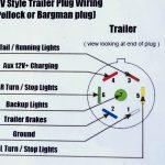 Semi 7 Pin Trailer Wiring Diagram | Manual E Books   Semi Truck Trailer Plug Wiring Diagram