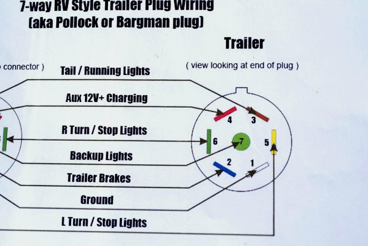 Semi 7 Pin Trailer Wiring Diagram | Manual E-Books - Semi Truck Trailer Plug Wiring Diagram